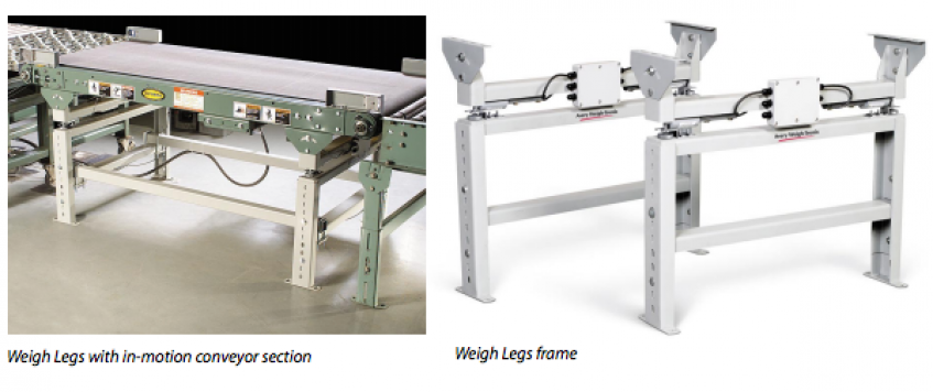 Product Highlight – Weigh Legs Conveyor Scale System
